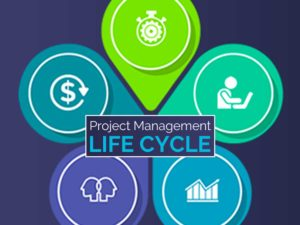 project-management-life-cycle-omfinitive